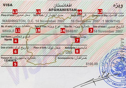 Afghanistan Visa Documents Required Embassy N Visa