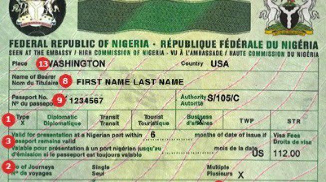 Nigeria Visa | Documents required - Embassy n Visa